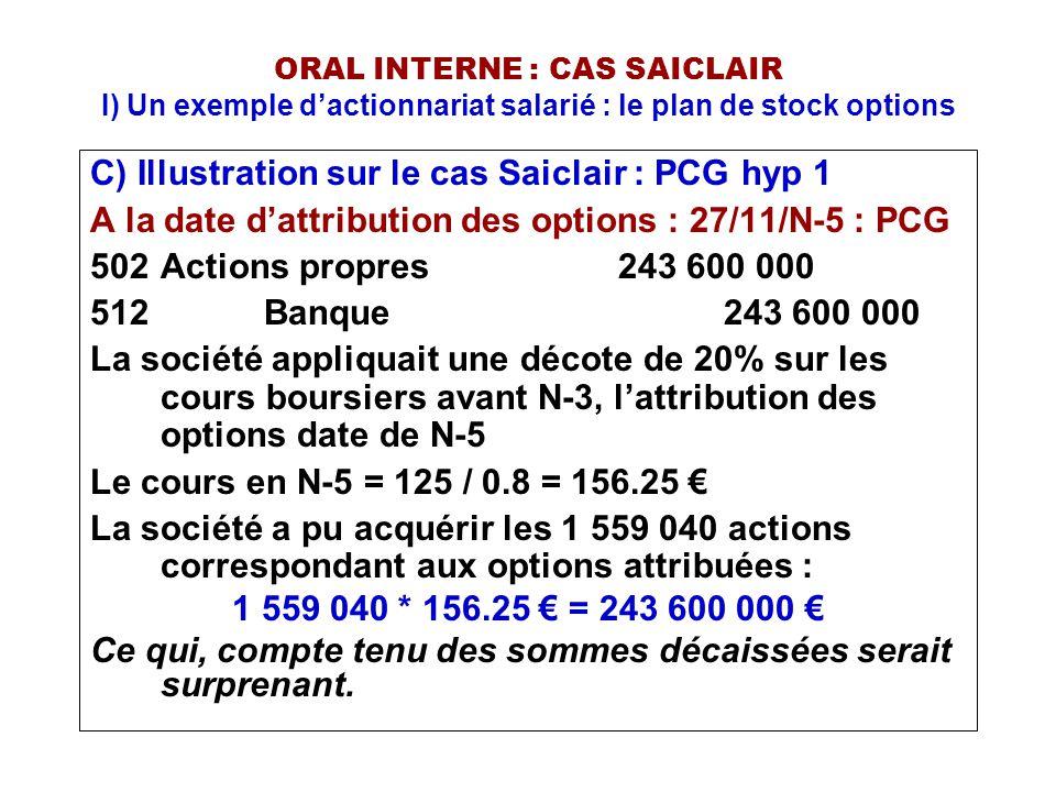 ORAL INTERNE : CAS SAICLAIR I) Un exemple d'actionnariat salarié : le plan de stock options C) Illustration sur le cas Saiclair : PCG hyp 1 A la date