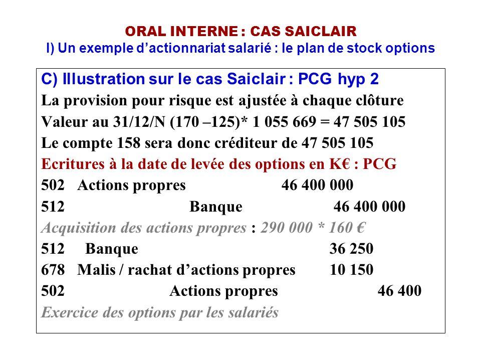 ORAL INTERNE : CAS SAICLAIR I) Un exemple d'actionnariat salarié : le plan de stock options C) Illustration sur le cas Saiclair : PCG hyp 2 La provisi