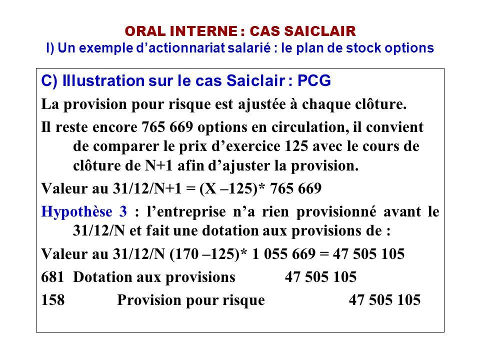 ORAL INTERNE : CAS SAICLAIR I) Un exemple d'actionnariat salarié : le plan de stock options C) Illustration sur le cas Saiclair : PCG La provision pou