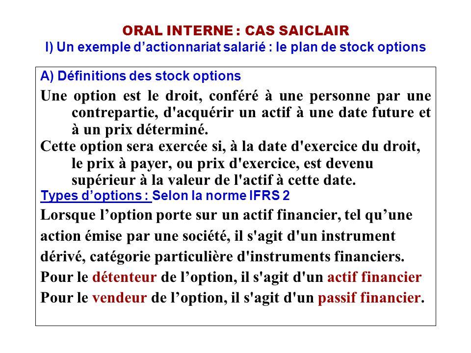 ORAL INTERNE : CAS SAICLAIR I) Un exemple d'actionnariat salarié : le plan de stock options A) Définitions des stock options (typologie) Lorsque l'option porte sur les actions émises par l'entité vendeuse de l'option (cas des options de souscription d'actions et des options d'achat d'actions consenties aux salariés) : Pour le détenteur de l'option, il s agit d un actif financier L'option constitue pour l entité émettrice un instrument de capitaux propres, et non un passif financier, car elle ne peut se dénouer, si elle est exercée, que par la remise de ses propres actions.
