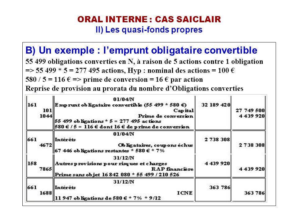 ORAL INTERNE : CAS SAICLAIR II) Les quasi-fonds propres B) Un exemple : l'emprunt obligataire convertible 55 499 obligations converties en N, à raison
