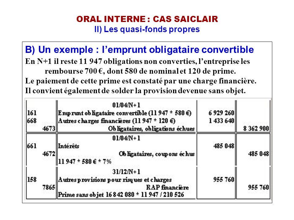ORAL INTERNE : CAS SAICLAIR II) Les quasi-fonds propres B) Un exemple : l'emprunt obligataire convertible En N+1 il reste 11 947 obligations non conve