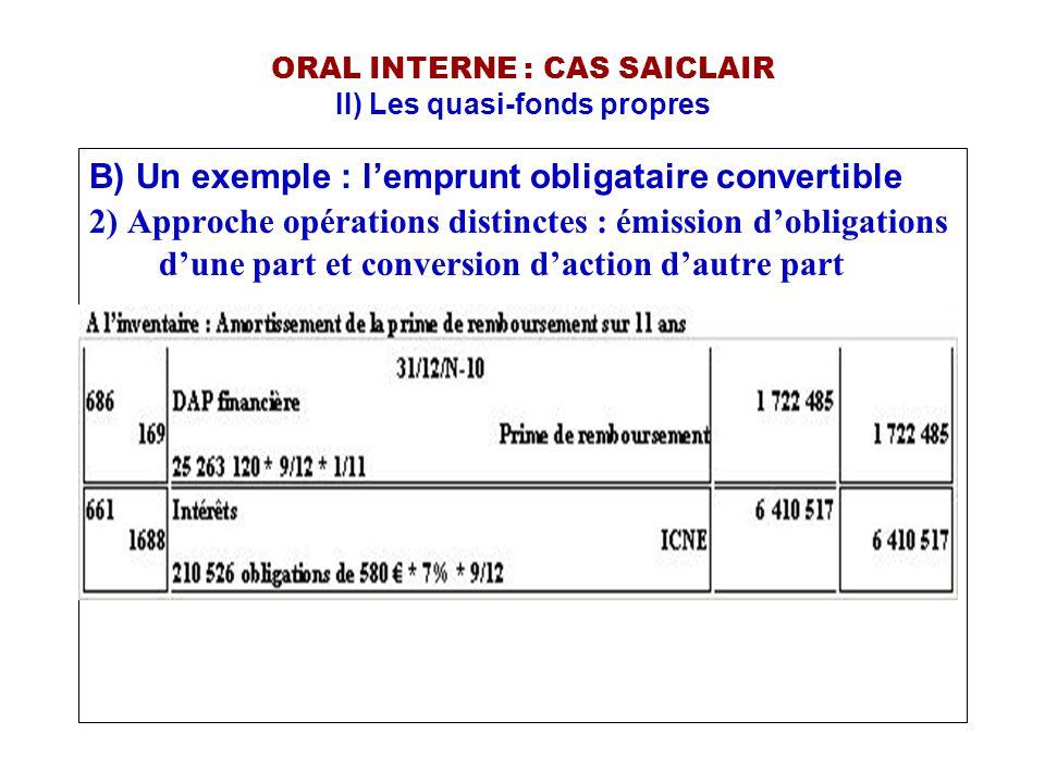 ORAL INTERNE : CAS SAICLAIR II) Les quasi-fonds propres B) Un exemple : l'emprunt obligataire convertible 2) Approche opérations distinctes : émission