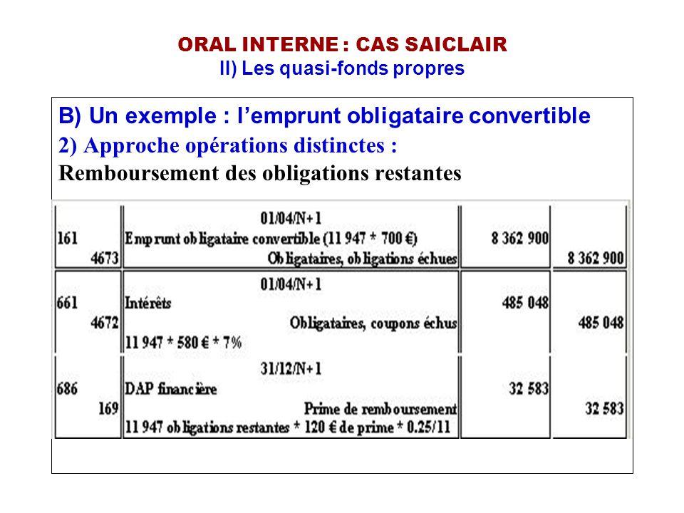 ORAL INTERNE : CAS SAICLAIR II) Les quasi-fonds propres B) Un exemple : l'emprunt obligataire convertible 2) Approche opérations distinctes : Rembours