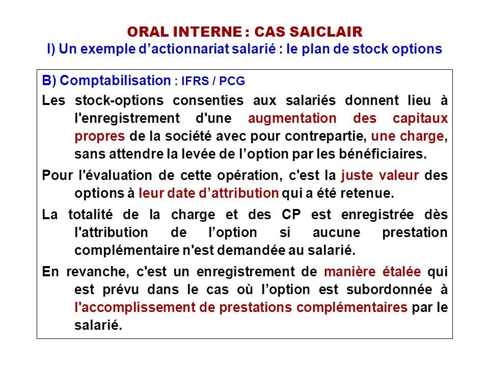ORAL INTERNE : CAS SAICLAIR I) Un exemple d'actionnariat salarié : le plan de stock options B) Comptabilisation : IFRS / PCG Une entreprise attribue à un dirigeant 1000 options sur ses actions, ces options sont exerçables dans 3 ans.