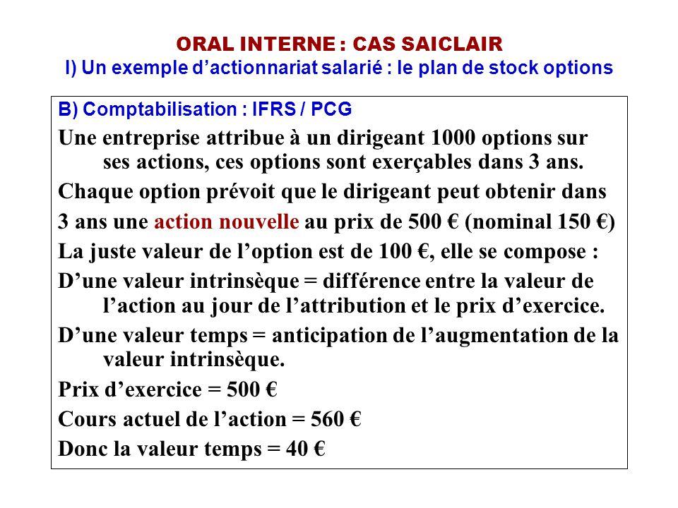 ORAL INTERNE : CAS SAICLAIR I) Un exemple d'actionnariat salarié : le plan de stock options C) Illustration sur le cas Saiclair Ecriture à constater à la date d'attribution : IFRS 641 Charges de personnel .