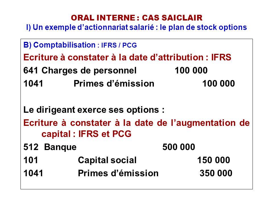 ORAL INTERNE : CAS SAICLAIR I) Un exemple d'actionnariat salarié : le plan de stock options C) Illustration sur le cas Saiclair : PCG hyp 1 A la date d'attribution des options : 27/11/N-5 : PCG 502Actions propres243 600 000 512 Banque 243 600 000 La société appliquait une décote de 20% sur les cours boursiers avant N-3, l'attribution des options date de N-5 Le cours en N-5 = 125 / 0.8 = 156.25 € La société a pu acquérir les 1 559 040 actions correspondant aux options attribuées : 1 559 040 * 156.25 € = 243 600 000 € Ce qui, compte tenu des sommes décaissées serait surprenant.