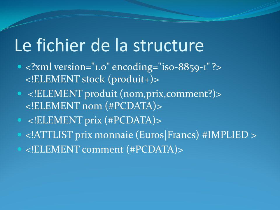 Le fichier de la structure 