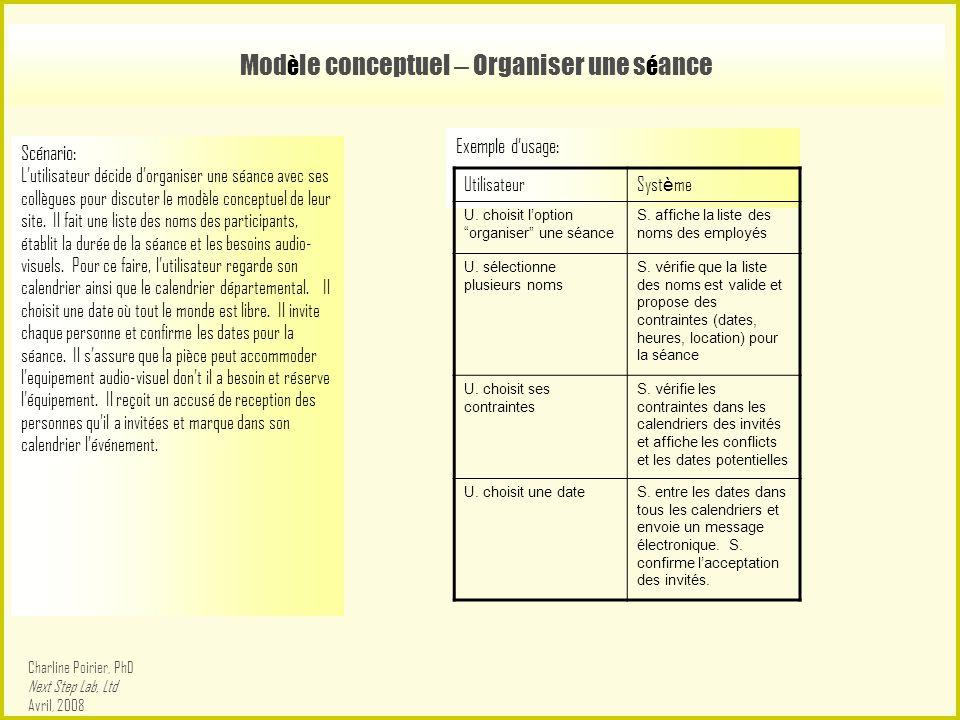 Mod è le conceptuel – Organiser une s é ance Scénario: L'utilisateur décide d'organiser une séance avec ses collègues pour discuter le modèle conceptuel de leur site.