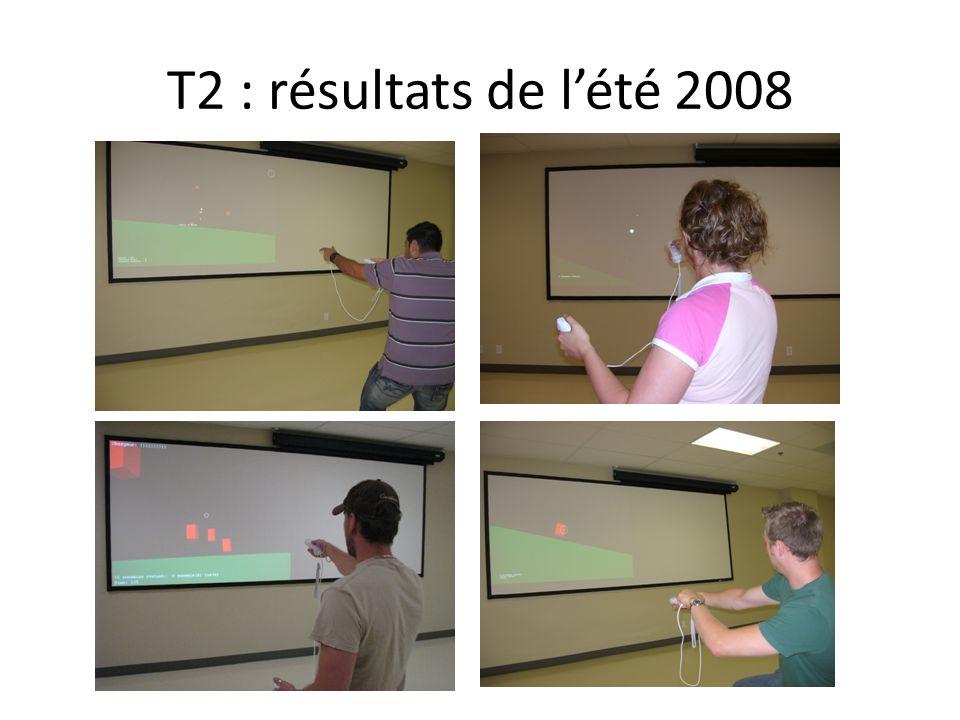 T2 : résultats de l'été 2008