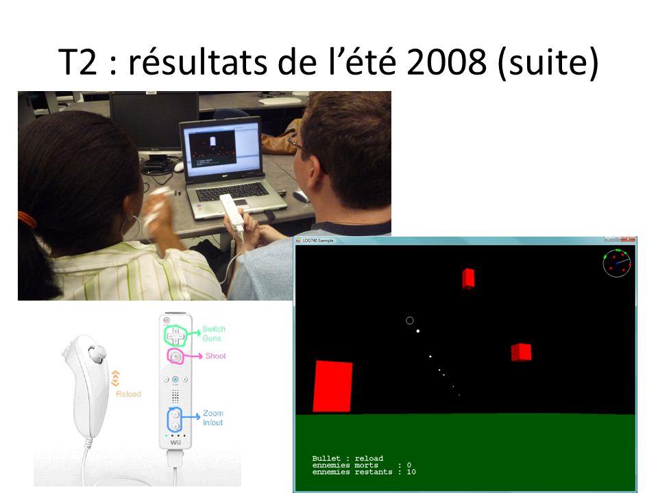 T2 : résultats de l'été 2008 (suite)