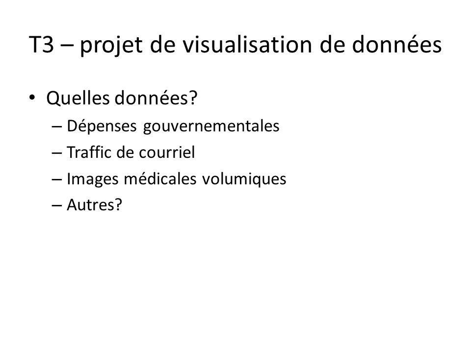 T3 – projet de visualisation de données • Quelles données? – Dépenses gouvernementales – Traffic de courriel – Images médicales volumiques – Autres?