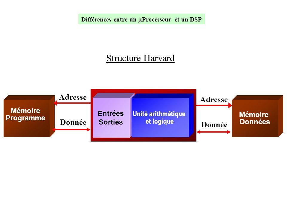 Structure Harvard Différences entre un  Processeur et un DSP Mémoire Programme Entrées Sorties Unité arithmétique et logique Adresse Donnée Mémoire D