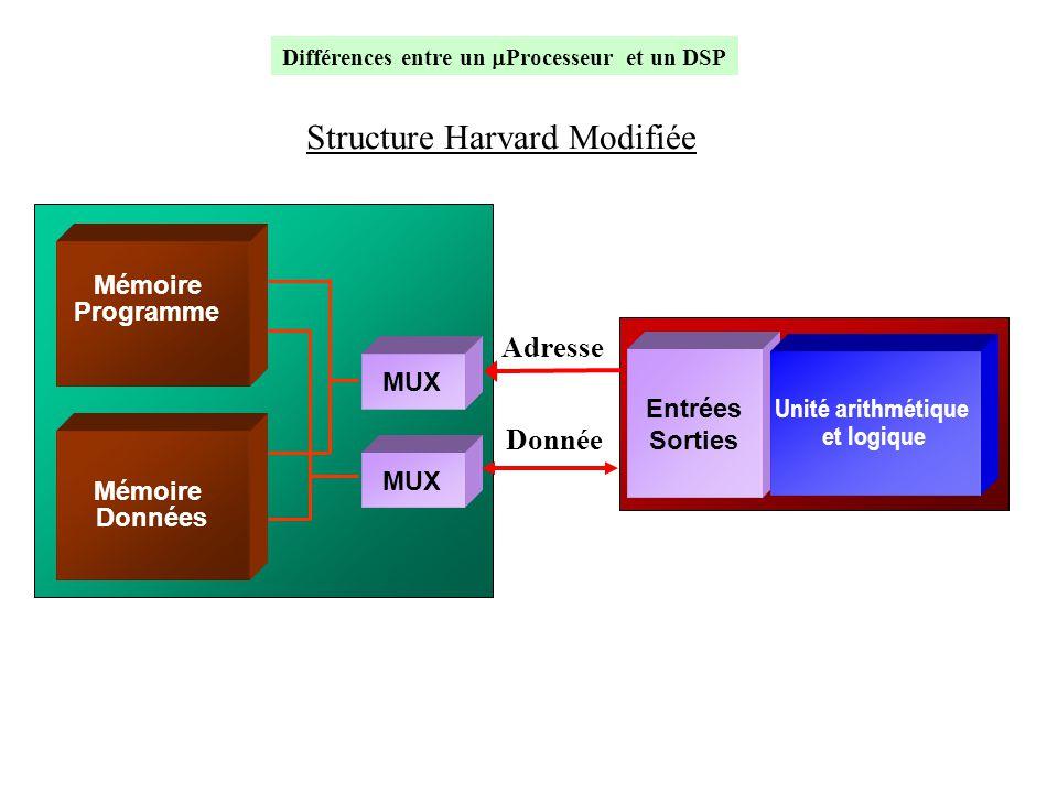 Structure Harvard Modifiée Différences entre un  Processeur et un DSP Mémoire Données Entrées Sorties Unité arithmétique et logique Adresse Donnée MU