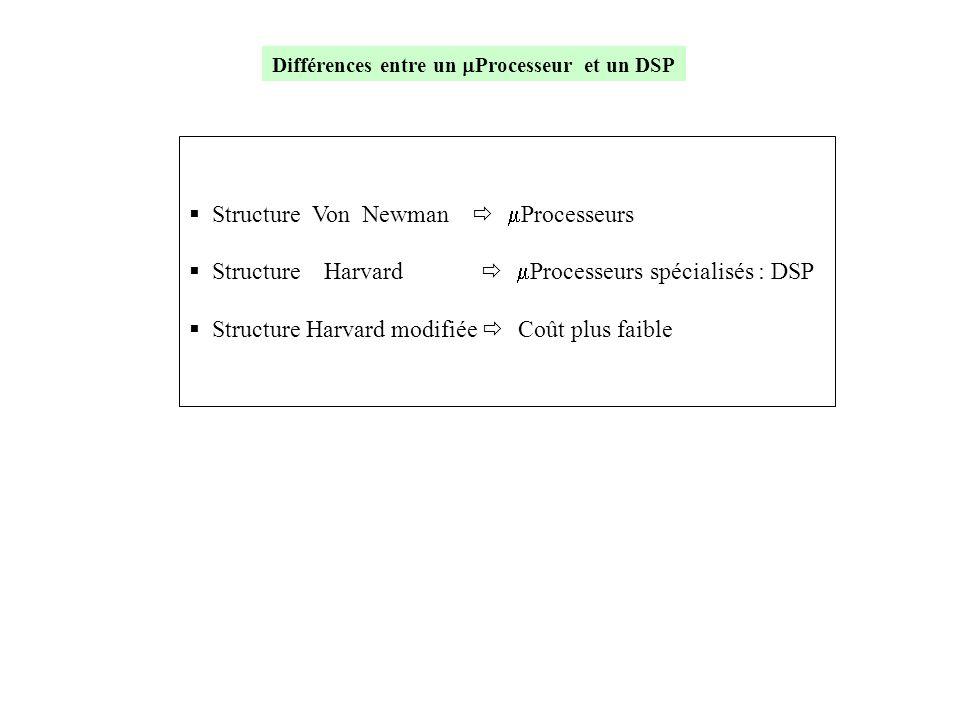  Structure Von Newman   Processeurs  Structure Harvard   Processeurs spécialisés : DSP  Structure Harvard modifiée  Coût plus faible Différ
