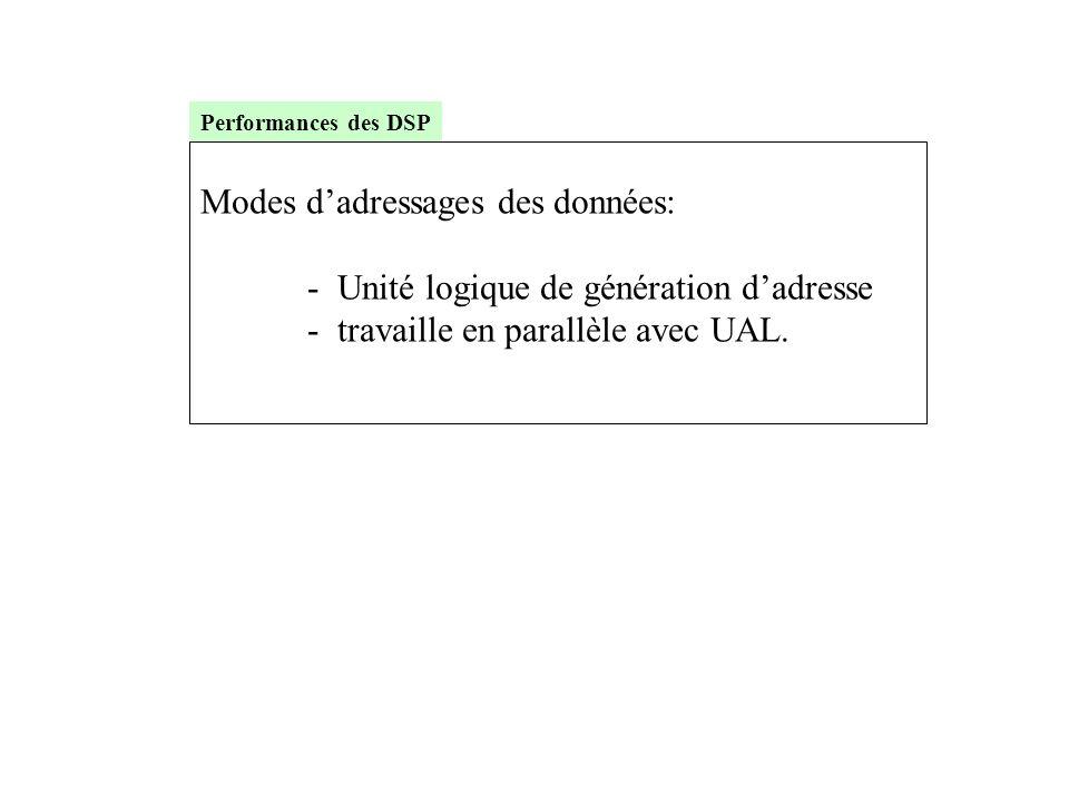 Modes d'adressages des données: - Unité logique de génération d'adresse - travaille en parallèle avec UAL. Performances des DSP