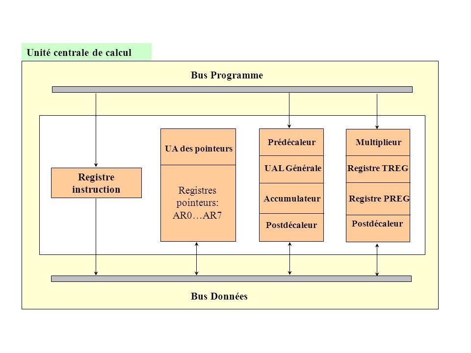 Bus Programme Bus Données Registre instruction UA des pointeurs Registres pointeurs: AR0…AR7 Prédécaleur UAL Générale Accumulateur Postdécaleur Multip