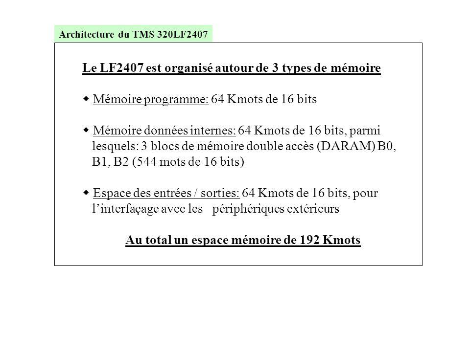 Le LF2407 est organisé autour de 3 types de mémoire  Mémoire programme: 64 Kmots de 16 bits  Mémoire données internes: 64 Kmots de 16 bits, parmi le