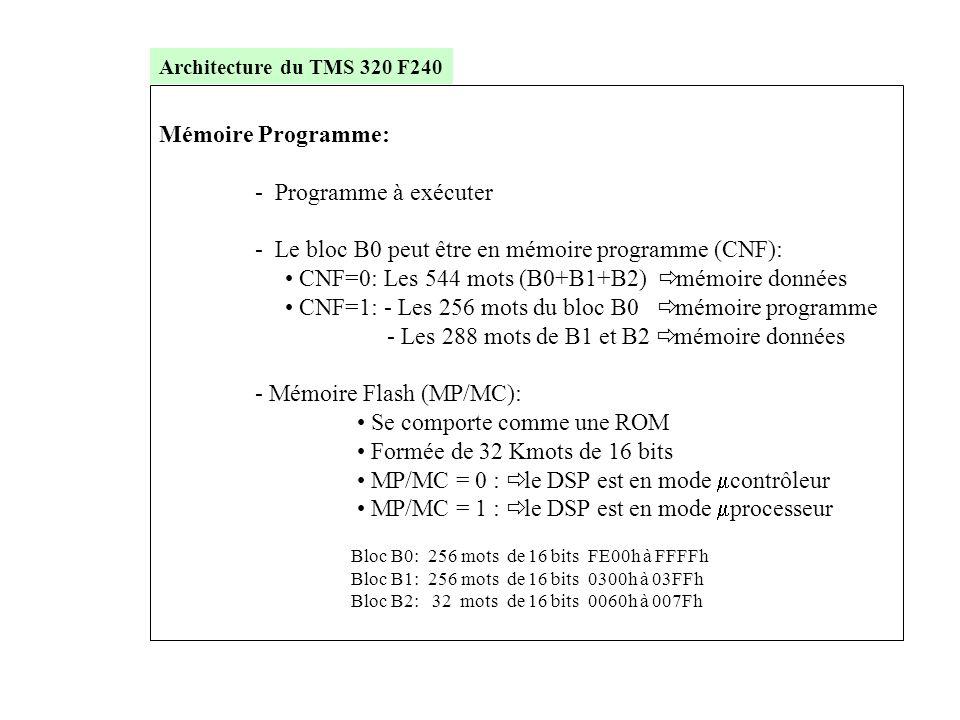 Mémoire Programme: - Programme à exécuter - Le bloc B0 peut être en mémoire programme (CNF): • CNF=0: Les 544 mots (B0+B1+B2)  mémoire données • CNF=