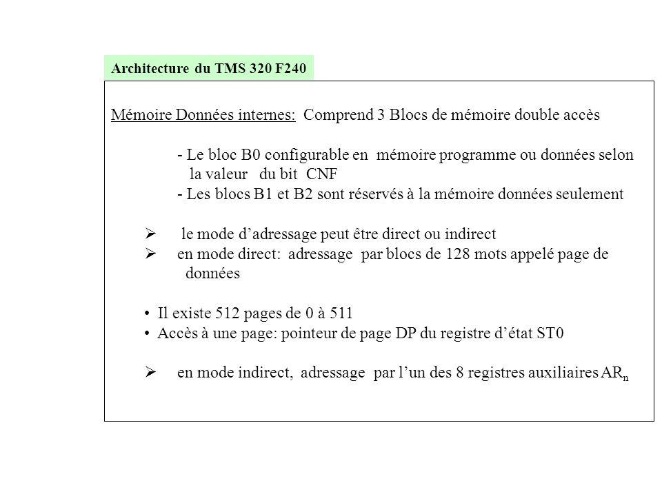 Mémoire Données internes: Comprend 3 Blocs de mémoire double accès - Le bloc B0 configurable en mémoire programme ou données selon la valeur du bit CN