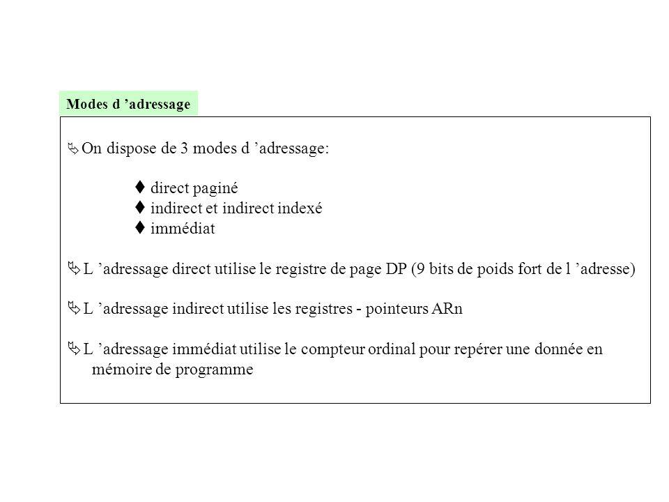 Modes d 'adressage  On dispose de 3 modes d 'adressage:  direct paginé  indirect et indirect indexé  immédiat  L 'adressage direct utilise le reg