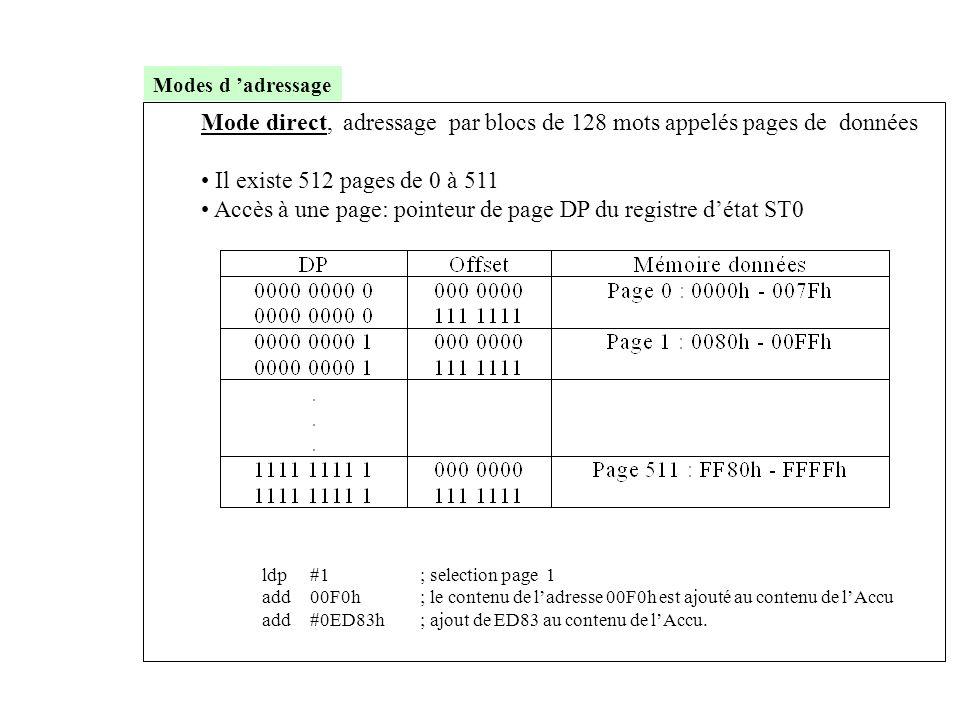 Mode direct, adressage par blocs de 128 mots appelés pages de données • Il existe 512 pages de 0 à 511 • Accès à une page: pointeur de page DP du regi