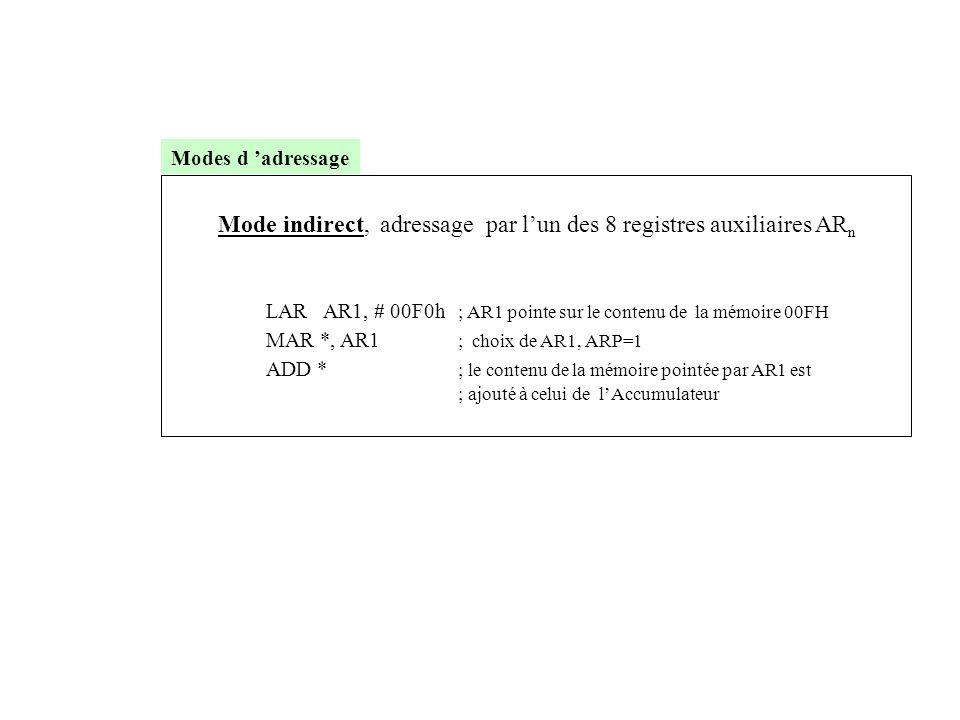 Mode indirect, adressage par l'un des 8 registres auxiliaires AR n LAR AR1, # 00F0h ; AR1 pointe sur le contenu de la mémoire 00FH MAR *, AR1 ; choix