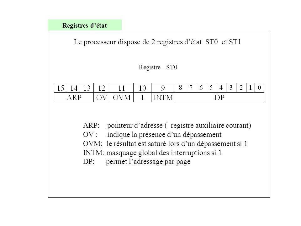 Registres d'état Le processeur dispose de 2 registres d'état ST0 et ST1 ARP: pointeur d'adresse ( registre auxiliaire courant) OV : indique la présenc