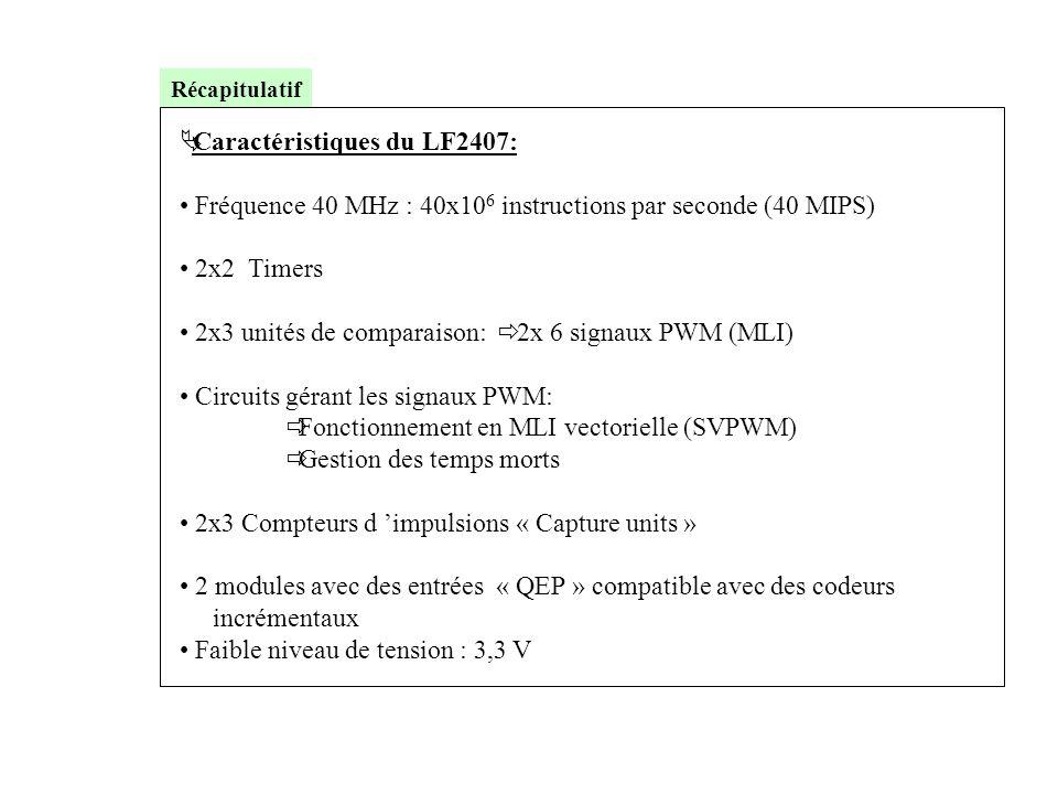  Caractéristiques du LF2407: • Fréquence 40 MHz : 40x10 6 instructions par seconde (40 MIPS) • 2x2 Timers • 2x3 unités de comparaison:  2x 6 signaux