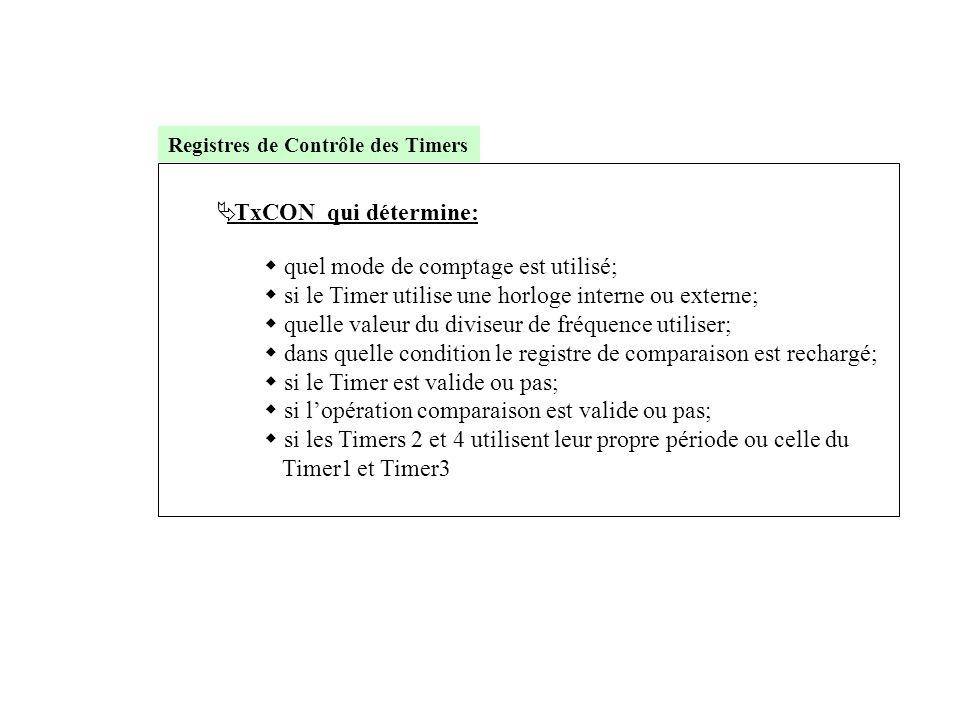  TxCON qui détermine:  quel mode de comptage est utilisé;  si le Timer utilise une horloge interne ou externe;  quelle valeur du diviseur de fréqu
