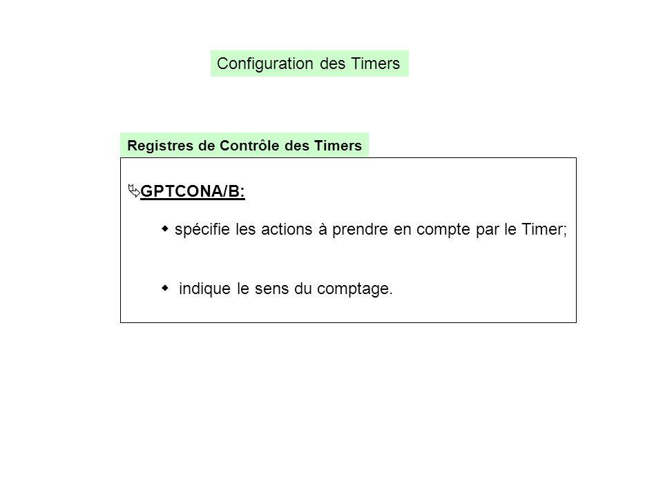  GPTCONA/B:  spécifie les actions à prendre en compte par le Timer;  indique le sens du comptage. Registres de Contrôle des Timers Configuration de
