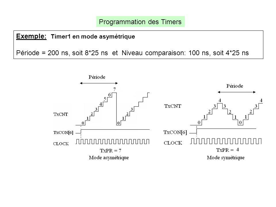 Exemple: Timer1 en mode asymétrique Période = 200 ns, soit 8*25 ns et Niveau comparaison: 100 ns, soit 4*25 ns