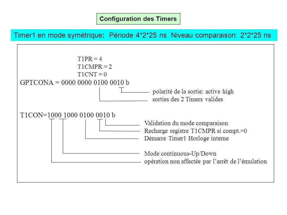 T1PR = 4 T1CMPR = 2 T1CNT = 0 GPTCONA = 0000 0000 0100 0010 b polarité de la sortie: active high sorties des 2 Timers valides T1CON=1000 1000 0100 001