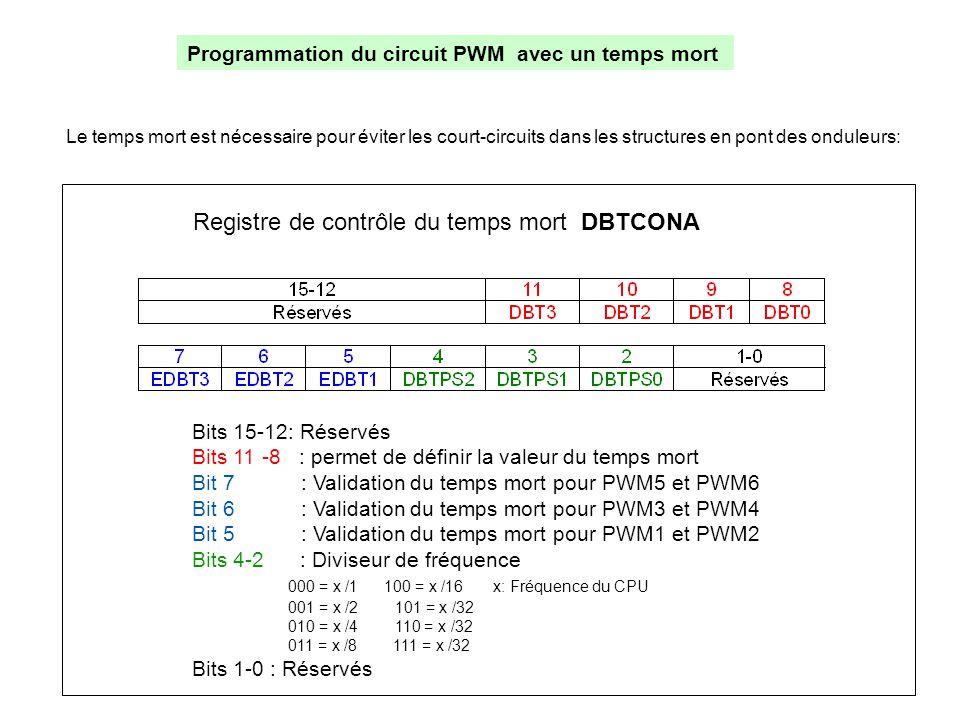 Programmation du circuit PWM avec un temps mort Le temps mort est nécessaire pour éviter les court-circuits dans les structures en pont des onduleurs: