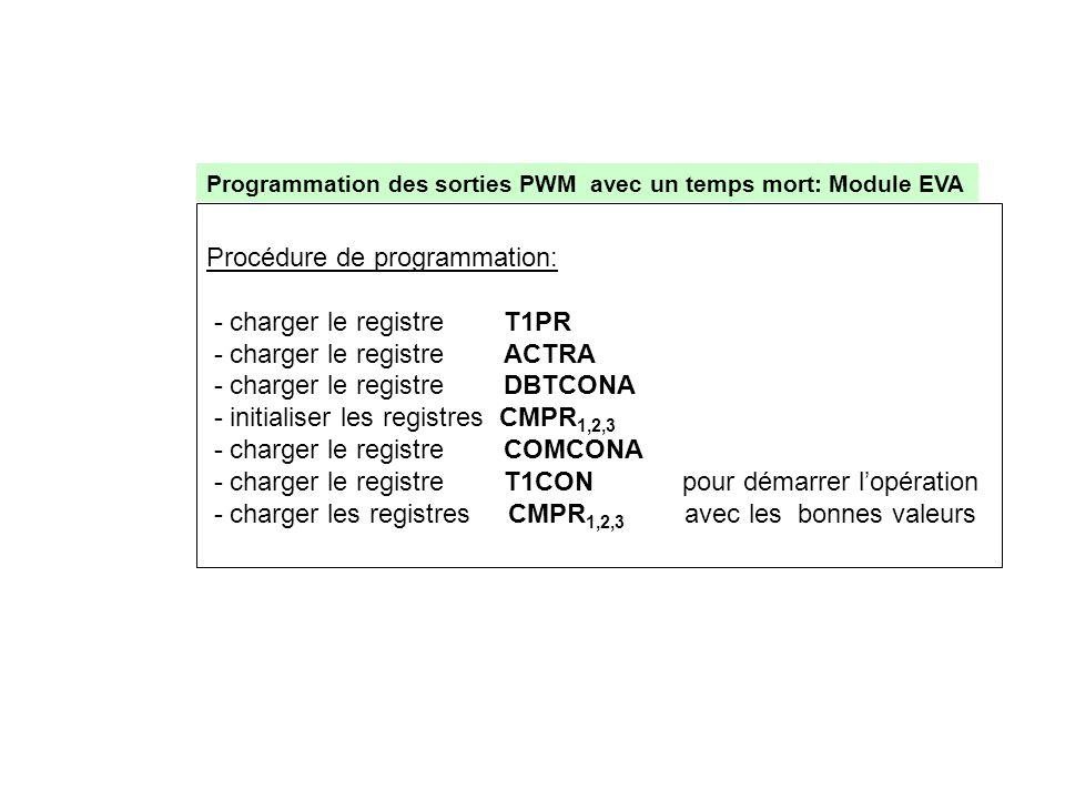Programmation des sorties PWM avec un temps mort: Module EVA Procédure de programmation: - charger le registre T1PR - charger le registre ACTRA - char