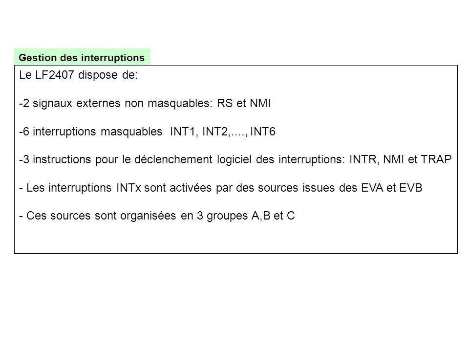 Gestion des interruptions Le LF2407 dispose de: -2 signaux externes non masquables: RS et NMI -6 interruptions masquables INT1, INT2,...., INT6 -3 ins