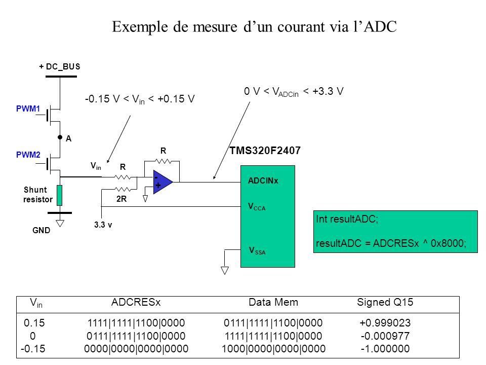 V in ADCRESxData MemSigned Q15 0.151111 1111 1100 00000111 1111 1100 0000+0.999023 00111 1111 1100 00001111 1111 1100 0000-0.000977 -0.150000 0000 000