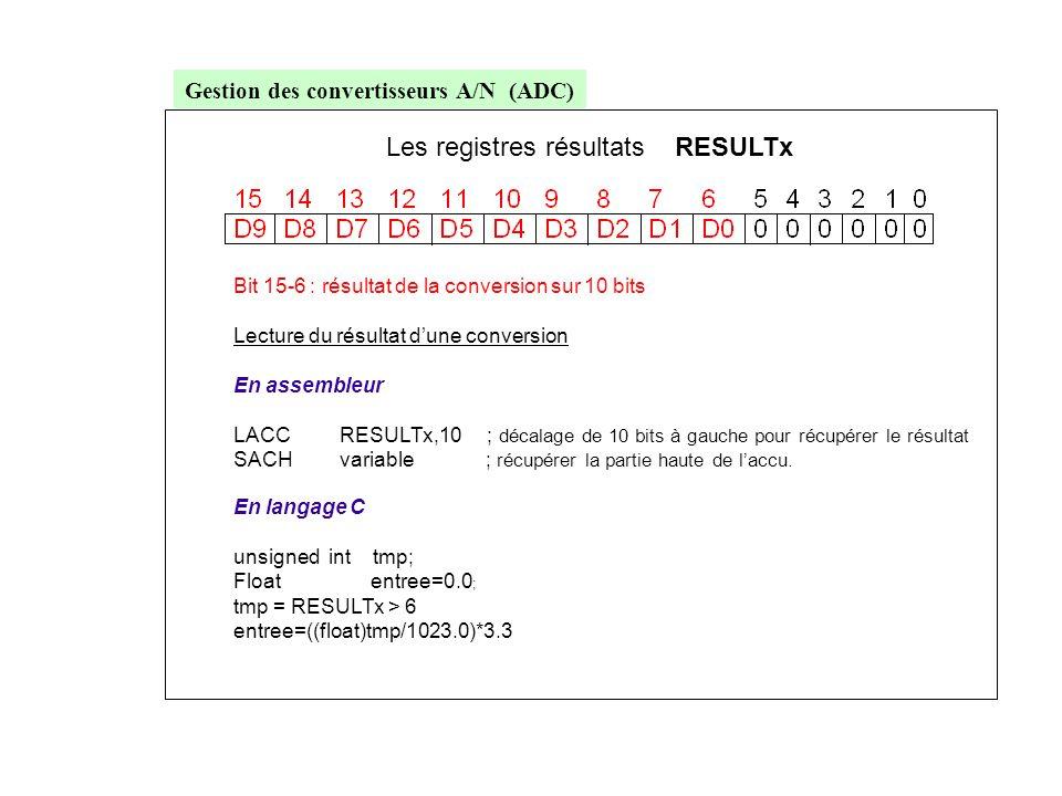 Bit 15-6 : résultat de la conversion sur 10 bits Lecture du résultat d'une conversion En assembleur LACCRESULTx,10 ; décalage de 10 bits à gauche pour