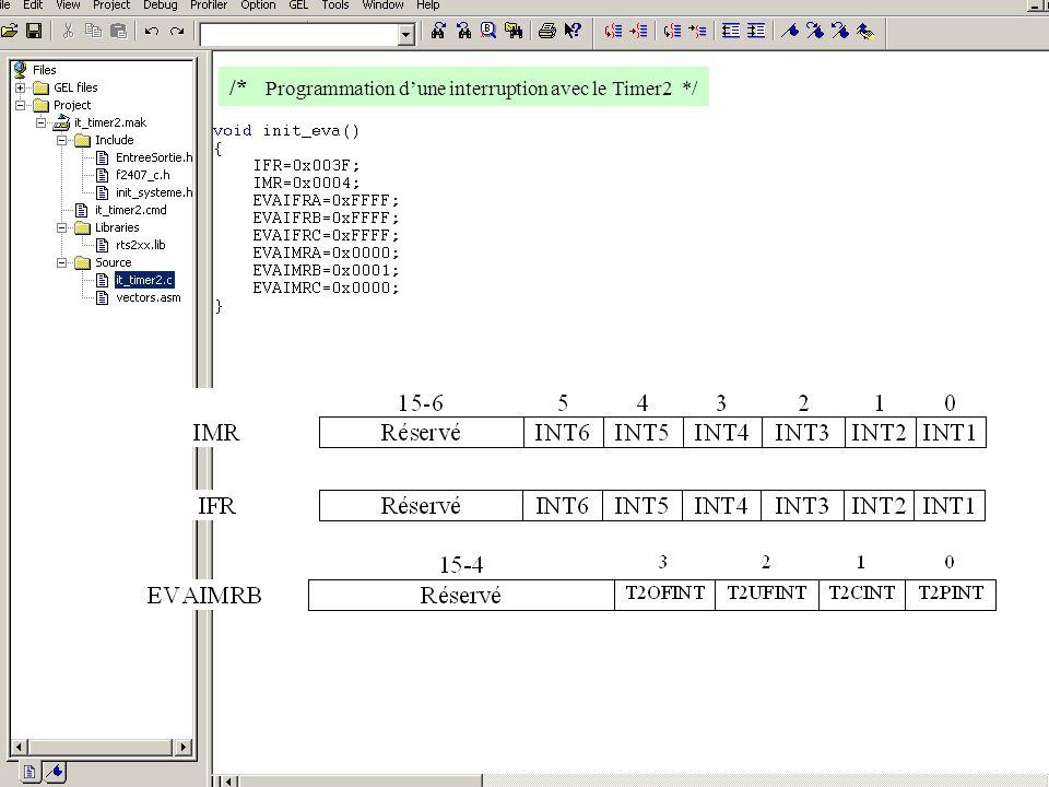 /* Programmation d'une interruption avec le Timer2 */