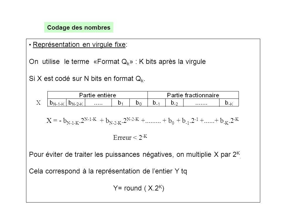 Codage des nombres • Représentation en virgule fixe: On utilise le terme «Format Q k » : K bits après la virgule Si X est codé sur N bits en format Q