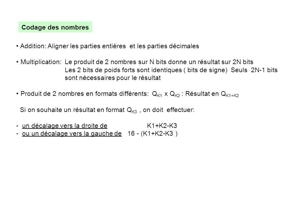 Codage des nombres • Addition: Aligner les parties entières et les parties décimales • Multiplication: Le produit de 2 nombres sur N bits donne un rés