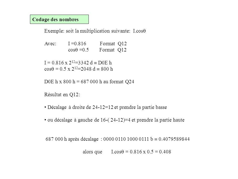 Exemple: soit la multiplication suivante: I.cos  Avec:I =0.816 Format Q12 cos  =0.5 Format Q12 I = 0.816 x 2 12 =3342 d  D0E h cos  = 0.5 x 2 12 =