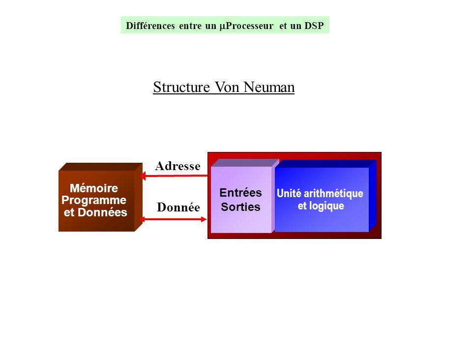 Structure Von Neuman Différences entre un  Processeur et un DSP Mémoire Programme et Données Entrées Sorties Unité arithmétique et logique Adresse Do