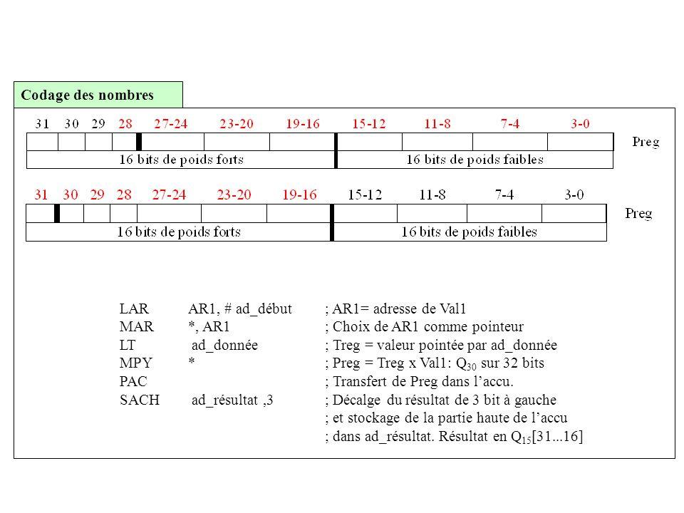 LARAR1, # ad_début ; AR1= adresse de Val1 MAR*, AR1 ; Choix de AR1 comme pointeur LT ad_donnée ; Treg = valeur pointée par ad_donnée MPY* ; Preg = Tre