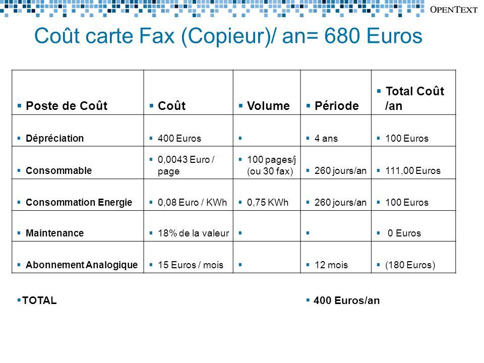 CALCUL ROI sans prendre en compte le temps utilisateur  Hypothèse: nombre de pages fax / jour  Serveur Rightfax: nb de pages/400 = nb de voies  Toutes les lignes télécopies seront graduellement supprimées ainsi que les fax traditionnelles et les cartes Fax des copieurs  xx MFP environ soit Nb de MFP x 400 euros = xxxxxx euros / an soit sur 3 ans _______ euros …  + les temps passés par les utilisateurs  + les pertes / recherches /…  Rightfax = intégration à la téléphonie ToIP centralisée, impressions éliminées, archivage, confidentialité, numéros illimités, lien messagerie / applications/ Multi canal (SMS,…) Slide 13