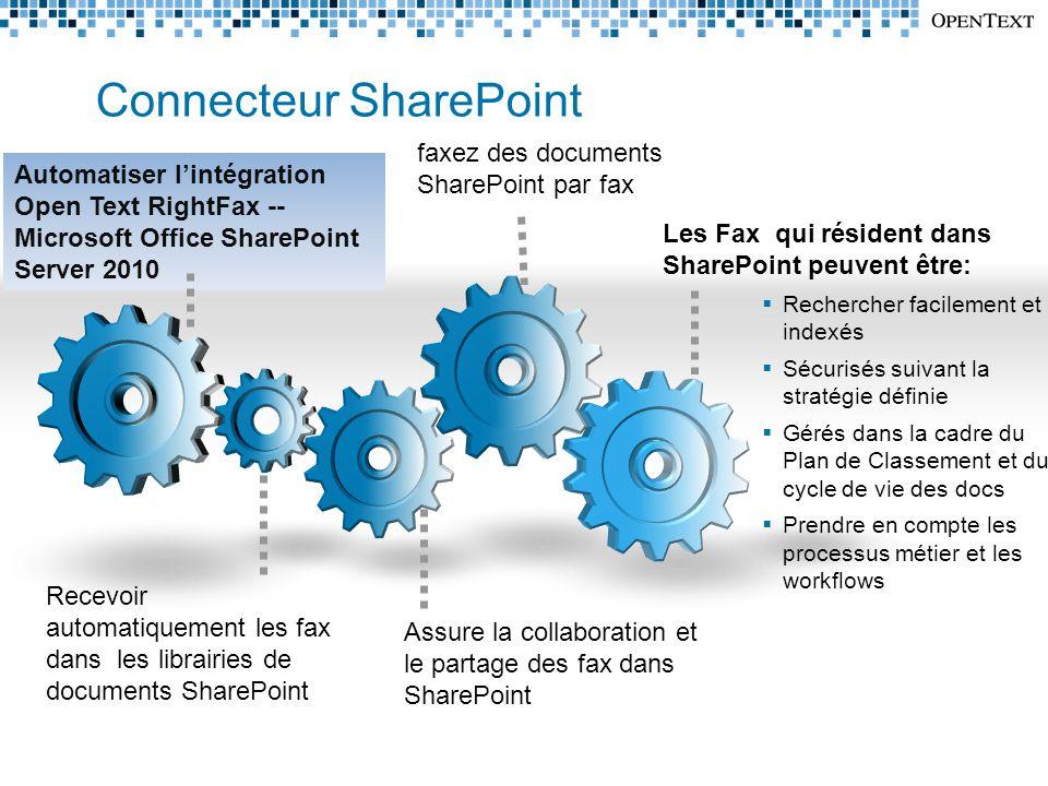 Connecteur SharePoint Slide 31 Recevoir automatiquement les fax dans les librairies de documents SharePoint Assure la collaboration et le partage des fax dans SharePoint Les Fax qui résident dans SharePoint peuvent être: faxez des documents SharePoint par fax Automatiser l'intégration Open Text RightFax -- Microsoft Office SharePoint Server 2010  Rechercher facilement et indexés  Sécurisés suivant la stratégie définie  Gérés dans la cadre du Plan de Classement et du cycle de vie des docs  Prendre en compte les processus métier et les workflows Copyright © Open Text Corporation 2009 - 2010.