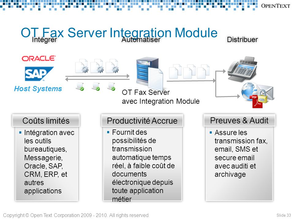 OT Fax Server Integration Module Copyright © Open Text Corporation 2009 - 2010. All rights reserved. Slide 33 Host Systems Intégrer  Fournit des poss