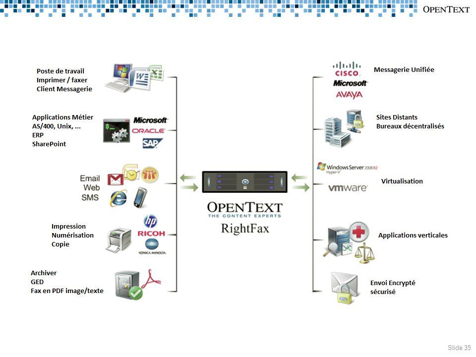 Open Text Fax Server Copyright © Open Text Corporation 2008 - 2009.