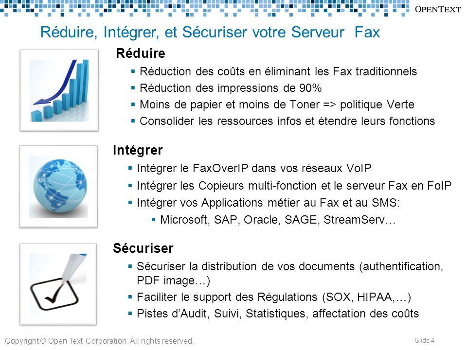 OpenText est le leader en Fax d'Entreprise: Fortes intégrations avec: Copyright © Open Text Corporation 2008 - 2009.