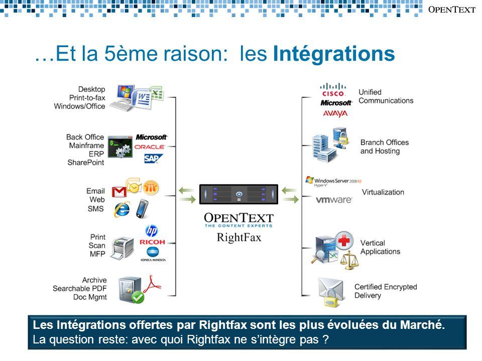…Et la 5ème raison: les Intégrations Les Intégrations offertes par Rightfax sont les plus évoluées du Marché.
